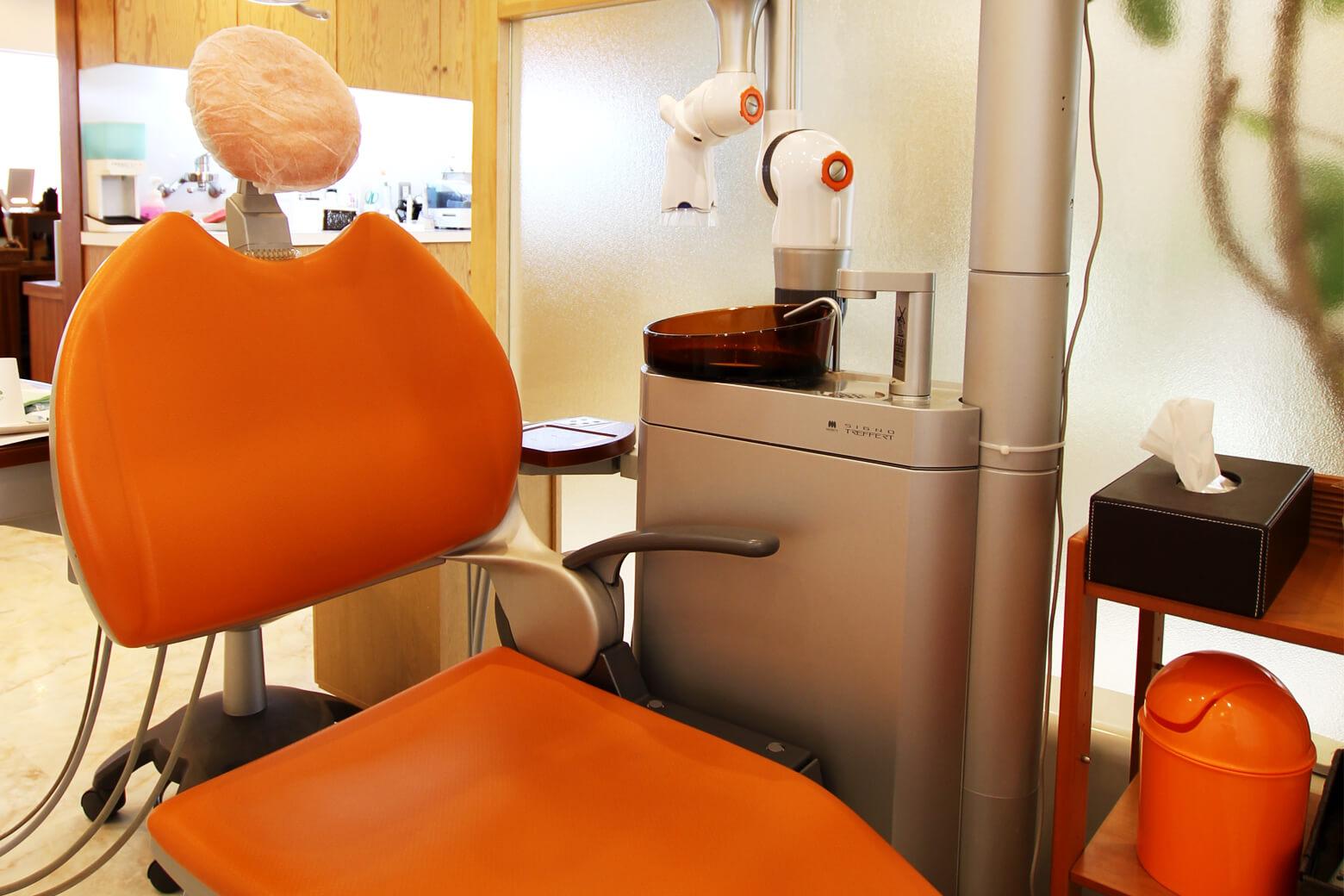 歯周病治療とは